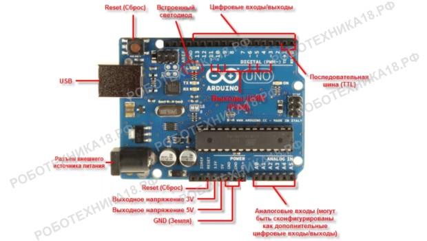 Arduino Uno питание от блока питания 12 вольт