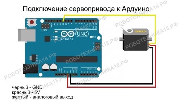 Управление сервоприводом на Arduino UNO с компьютера