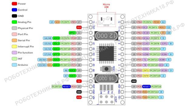 Схема распиновки платы RobotDyn Uno R3