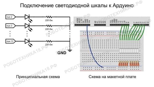 Схема подключения светодиодной шкалы к Ардуино