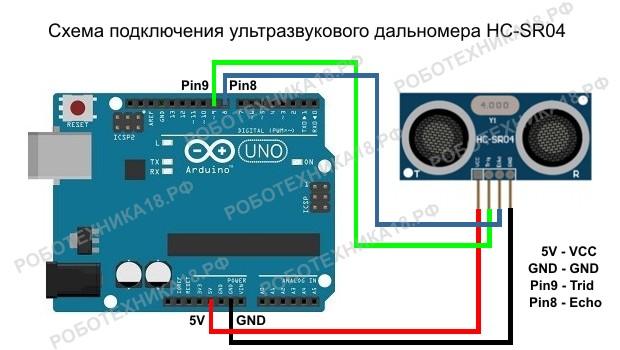 Схема подключения ультразвукового датчика к Arduino Uno