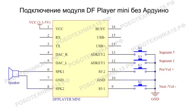 Модуль dfplayer mini datasheet