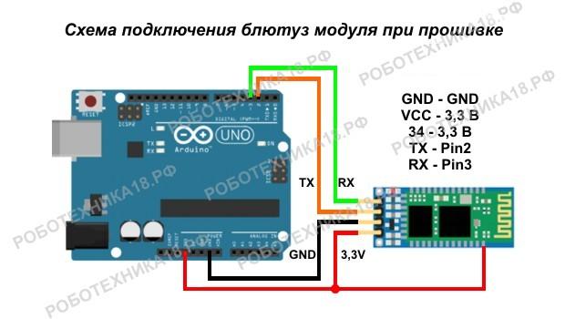 Настройка Bluetooth модуля с помощью AT-команд