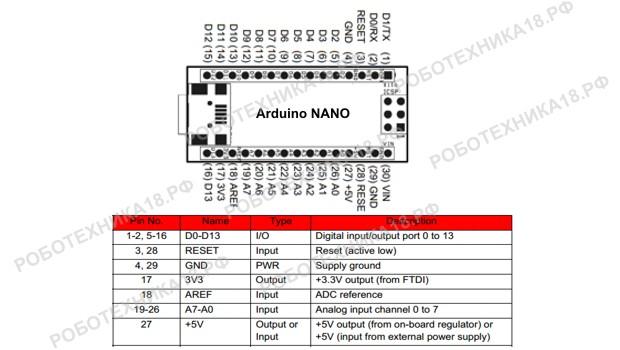 Схема портов платы Arduino Nano v3.0 ch340g