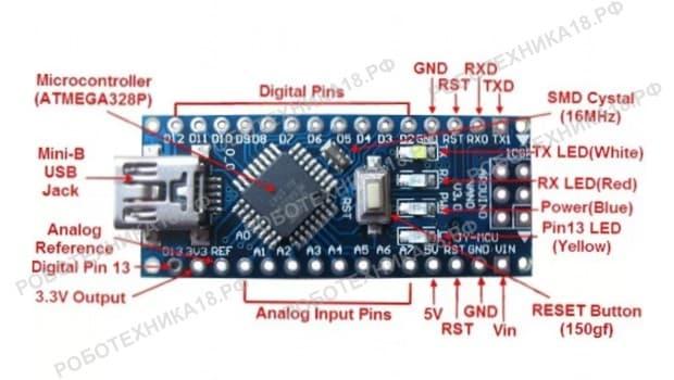 Arduino Nano распиновка платы на русском