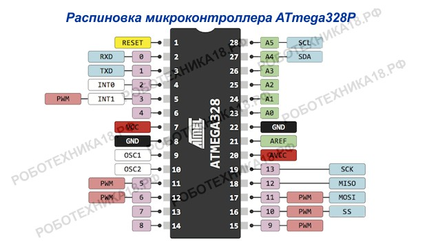 Распиновка микроконтроллера ATmega328P