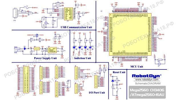 Принципиальная электрическая схема RobotDyn MEGA