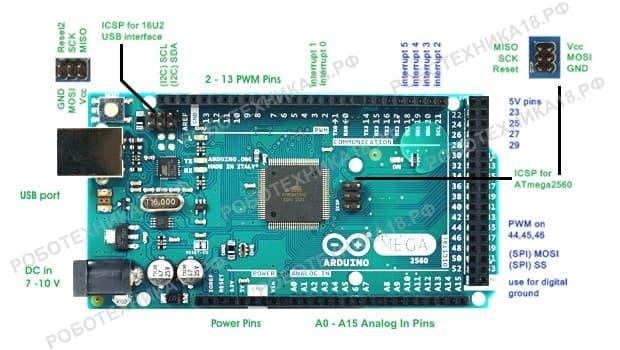 Схема распиновки платы Arduino Mega 2560 r3