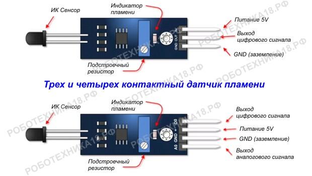 Устройство цифрового и аналогового датчика пламени Ардуино