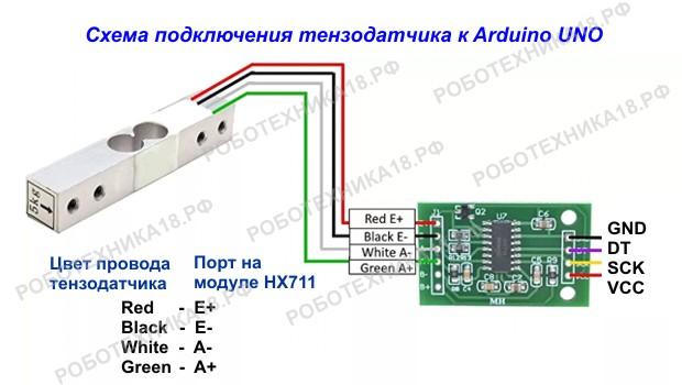 Схема подключения тензодатчика к Arduino Uno