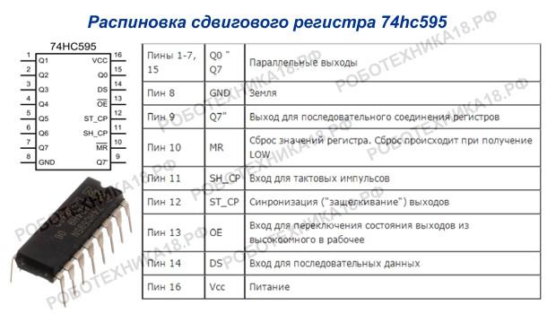 Схема. Описание и распиновка сдвигового регистра 74hc595 Ардуино