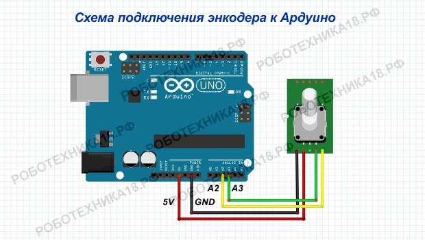 Схема подключения энкодера к Ардуино