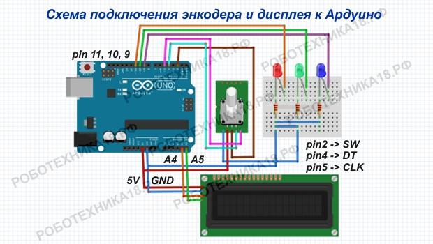 Управление энкодером меню дисплея LCD