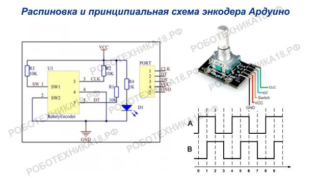 Распиновка и принципиальная схема модуля энкодера