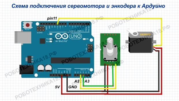 Управление серво от энкодера