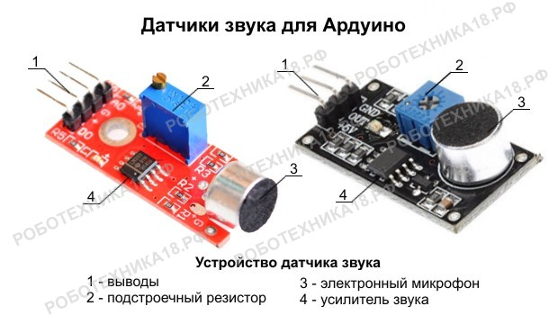 Датчик звука Arduino для слежения за уровнем шума