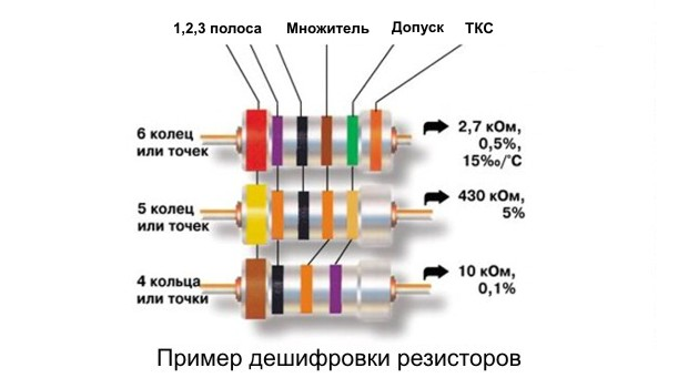 Цветовая кодировка резисторов. Пример дешифровки