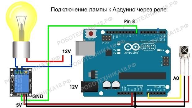 Схема подключения лампы или LED-ленты к реле и Ардуино