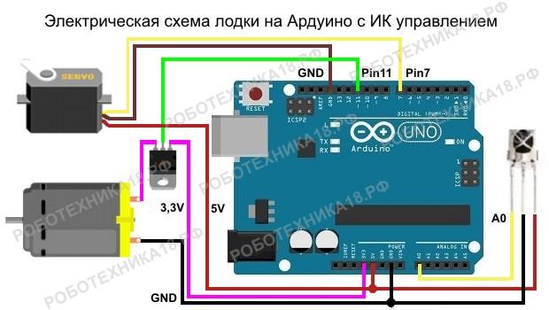 Электрическая схема лодки на Arduino Uno с сервоприводом