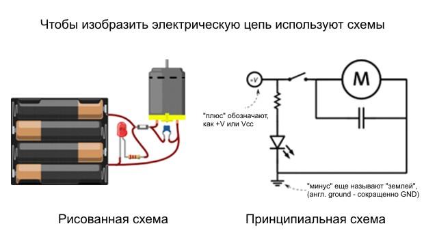 Одна и та же электрическая схема, изображена в двух вариациях