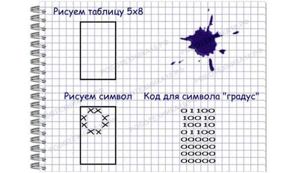 Создаем свой символ для LCD дисплея 1602