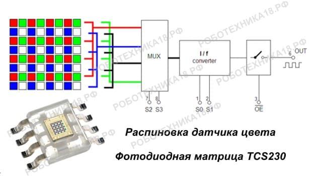 Датчик цвета TCS230 схема