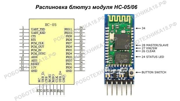 Bluetooth модуль распиновка, схема