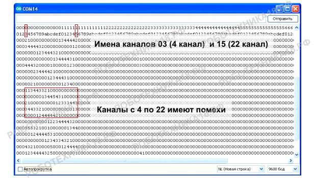 Сканирование каналов связи на помехи и вывод информации