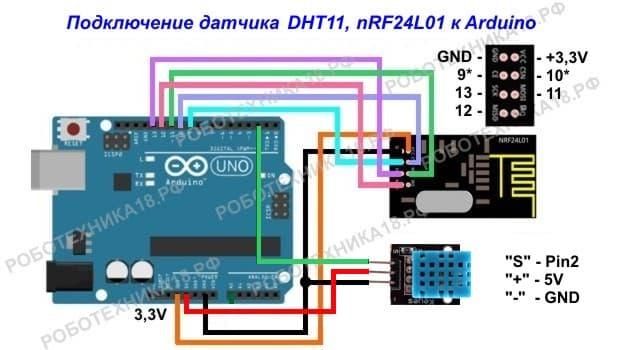 Подключение nrf24l01+ к Arduino