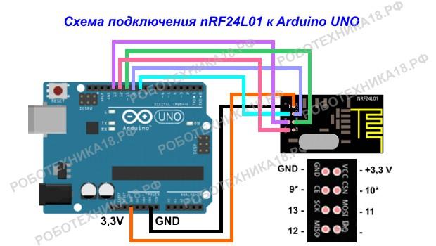Радиомодуль nRF24L01 datasheet на русском