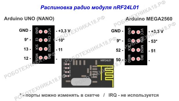 Подключение nrf24l01 к Arduino MEGA 2560 (Arduino UNO)