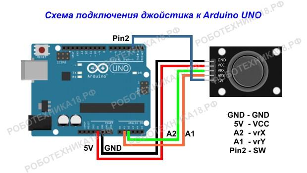 Схема подключения аналогового джойстика к Ардуино