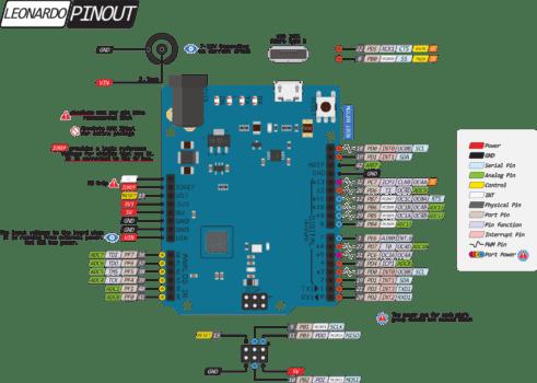 Arduino Leonardo - плата на базе микроконтроллера atmega32u4