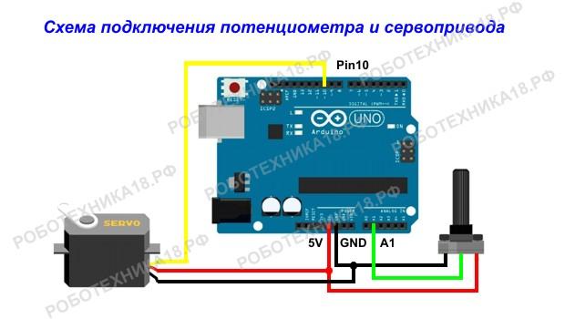 Схема подключения потенциометра и сервомотора к Ардуино